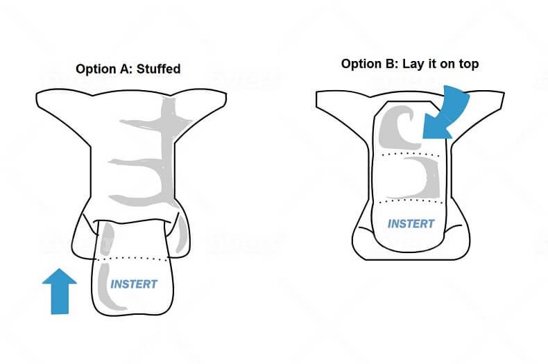 Pocket Cloth Diaper Insert